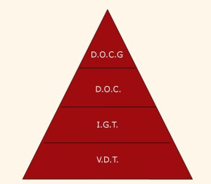 Microsoft Word - Elenco vini DOCG - DOC - IGT  suddivisi per reg